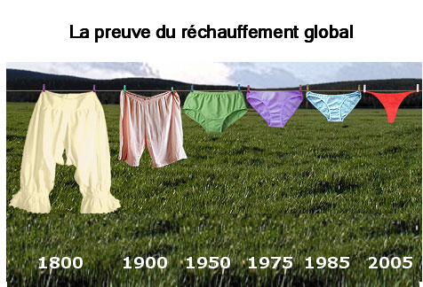 rechauffement global